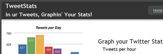 TweetStats-Graphin'-Your-Stats