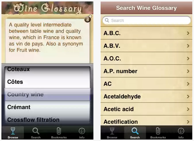 Wine Glossary by Pulse2