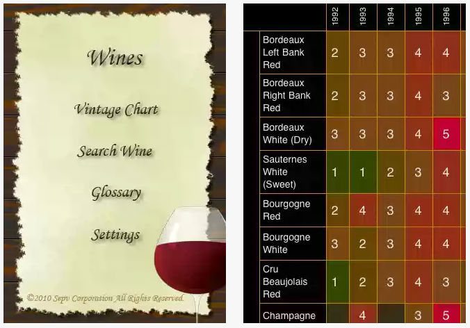 Wines - Vintage Chart & Wine Glossary & Wine Search By SEPV CORPORATION